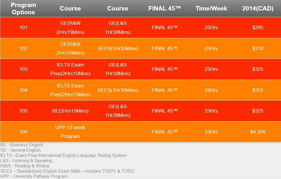 cllc-fulltime-courses