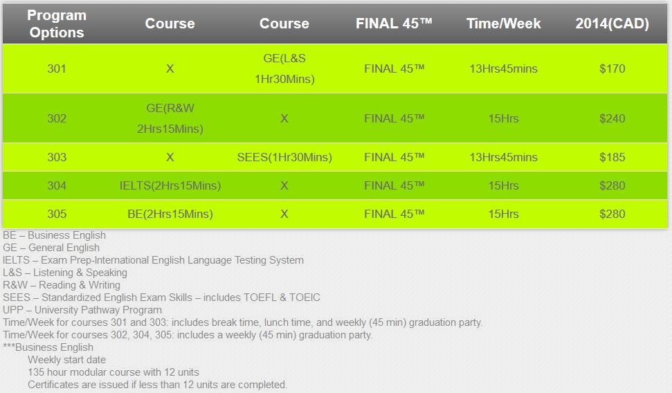 cllc-parttime-courses