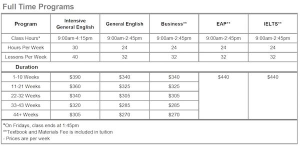 inlingua-prices